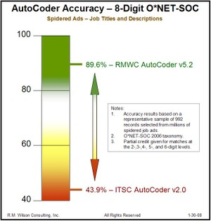 Ac_v52_accuracy_13008