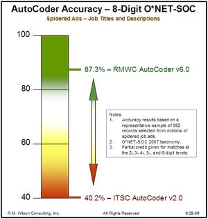 Ac_v60_accuracy_62808